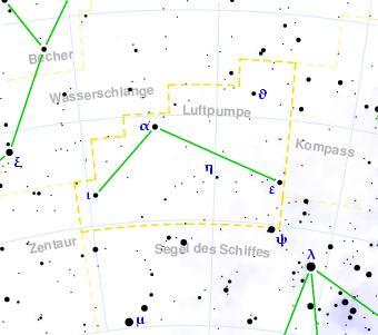Sternbilder: Luftpumpe